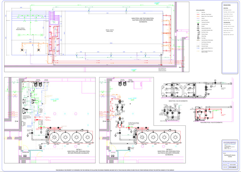 Design build hydrospec for Pool design guidelines